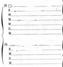 United Kingdom Understanding Bwd Acronym In Genealogy Diagrams