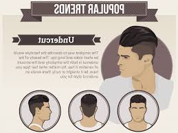 Type Of Hair Style name of hairstyle for men 20 best hairstyles for men the manila 4653 by wearticles.com