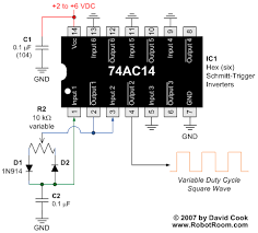 pwm pulse width modulation for dc motor speed and led brightness schematic of a variable duty cycle pwm circuit based on a 74ac14 inverter logic chip