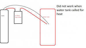 help wiring an hour meter to boiler electrical diy chatroom help wiring an hour meter to boiler failure1 jpg