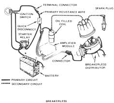 oil wiring diagram wiring a coil and distributor wiring image wiring ignition coil distributor wiring diagram ignition wiring on