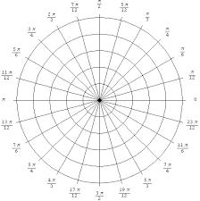 Screen%2Bshot%2B2012 04 18%2Bat%2B1.06.34%2BPM crewton ramone's blog of math crewton ramone playing with polar on graphing coordinate plane worksheets