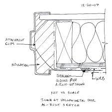 interior door jamb. Insulate Around Door Jamb Round Designs Interior