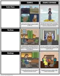 death of a salesman symbolism essay death of a salesman symbols storyboard by rebeccaray