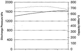 R421a Pressure Temperature Chart Pngline