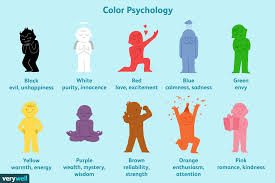 Human Emotions Chart Color Psychology Does It Affect How You Feel