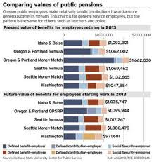 Retirement Formulas Oregon Pers Retirees Net Better Benefits Than In Neighboring