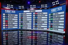 Daniel Olinger's 2021 NBA Draft Day Notebook - Liberty Ballers