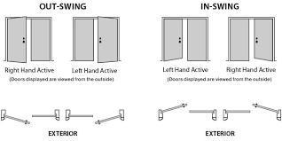Commercial Door Handing Chart Handing And Swing Mmi Door
