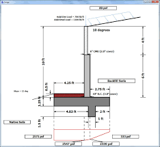 basement wall design. Cantilever Retaining Wall Design Example Crowdbuild For Proportions 1063 X 978 Basement G