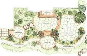 Small Picture Garden Design Plans Garden Design Ideas