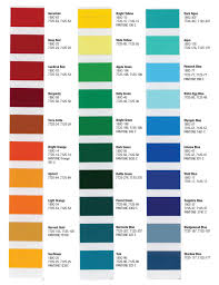 3m Hp Color Chart Sign Anatomy