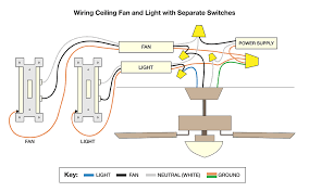 how to wire a ceiling fan the
