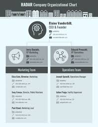 Operation Flow Chart Template 20 Flow Chart Templates Design Tips And Examples Venngage