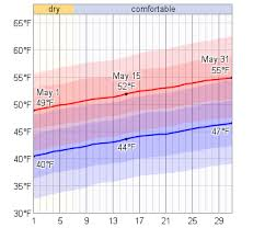 Average Weather In May For Paris France Weatherspark