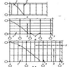 Реферат Балки и балочные конструкции ru Реферат Балки и балочные конструкции