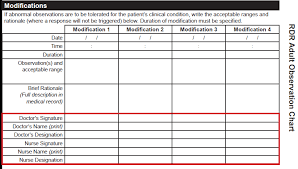 Inpatient Blood Glucose Monitoring Chart Pdf Free Download