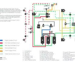 electrical lighting wiring diagram new meyer pistol grip controller meyer snow plow · electrical lighting wiring diagram practical electrical lighting wiring diagrams contactor throughout diagram photocell galleries
