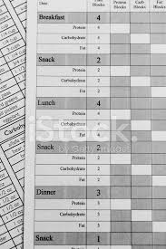 Zone Diet Food Block Chart Stock Photos Freeimages Com