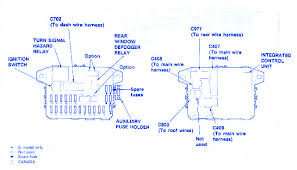 honda civic 1997 fuse box block circuit breaker diagram  carfusebox honda civic 1997 fuse box block circuit breaker diagram