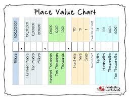 Tenths Hundredths Thousandths Chart Place Value Chart For Decimals Ozerasansor Com