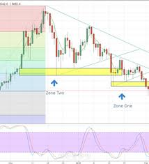 Bitcoin Btc Loses 50 Billion In A Week Chart Breakdown