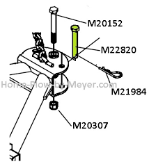 ford 3000 tractor ignition switch wiring diagram ford ford 3000 tractor ignition switch wiring diagram wiring diagram on ford 3000 tractor ignition switch wiring