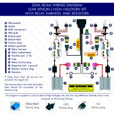 installation guide dual beam low xenon high halogen relay harnest and resistors wiring diagram