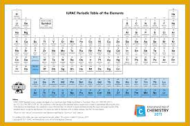 Latest Periodic Table | Knowledge Book