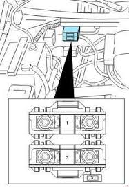 ford expedition 1997 2002 fuse box diagram auto genius ford expedition fuse box diagram primary battery