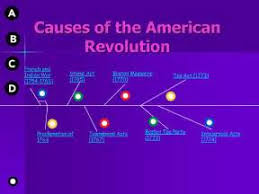 the causes of the american revolution essays sample article the causes of the american revolution essays