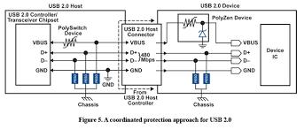 usb 2 0 wire diagram schematic wiring diagram 2010 wiring usb 2 0 wire diagram usb 2 0 wiring diagrams electrical wiring