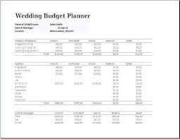Sample Monthly Household Budget Monthly Household Budget Spreadsheet Best Of Monthly Expense