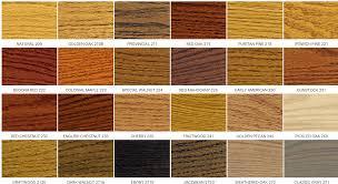 Hd Hardwood Floor Types Of Wood Wood Floors Minwax
