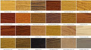 Interior Wood Stain Color Chart Hd Hardwood Floor Types Of Wood Wood Floors Minwax