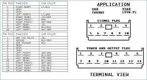 1996 ford taurus wiring diagram kanvamath org 2000 ford taurus wiring diagram ford taurus radio wiring diagram wiring diagram