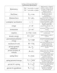 physics ap equation sheet jennarocca physics 1 equation sheet jennarocca