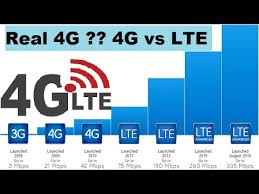 Lte Vs 4g Real Difference Between 4g And Lte Are We Getting True 4g
