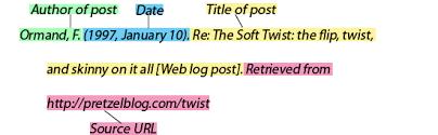 apa website citation format apa quick guide wsu libraries