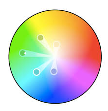 Your Guide To Colors Color Theory The Color Wheel How