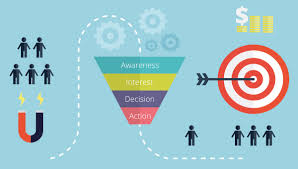 sales for small business what are the different ways to generate sales leads in your small