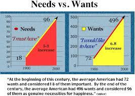 Needs And Wants Chart Needs Versus Wants Understanding Our Worries
