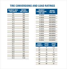 Sample Tire Conversion Chart 8 Free Documents Download In Pdf