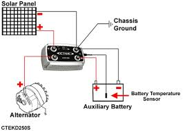 dc to dc charger wiring diagram dc image wiring ctek d250s dual universal 12 volt battery charger multiple 12 on dc to dc charger wiring