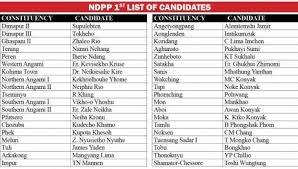 Mla List Nagaland Ndpp Candidate List 2018 Assembly Elections Complete Final List