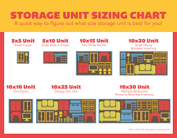 Unit Sizing Chart 01 Valuspace Personal Storage