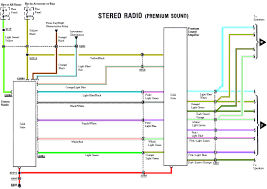 car stereo wiring diagram audio apoint and speaker wire with calcula car stereo wiring colors at Car Stereo Wiring Colors