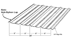 economy rib is a 36 coverage steel panel with a 3 4 high ribs 9 on center it can be used as a roof or wall panel on spans of 2 4 on center