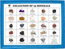 Charts Rock Rocks And Minerals Chart Printable Rock And Mineral Chart