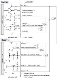 ultra slim light curtain type 2 plc sil1 sf2c i o circuit and npn output type i o circuit diagram